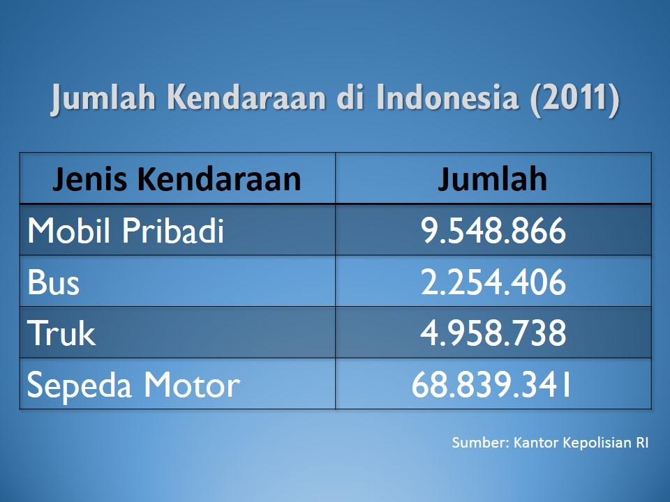 cuplikan data tabel