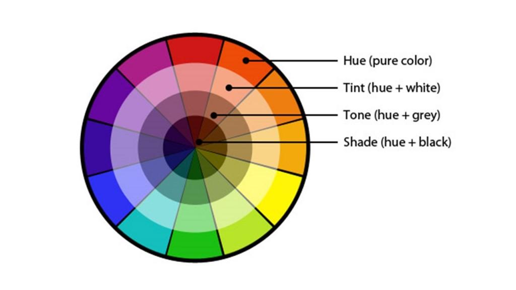 hue-tint-shade
