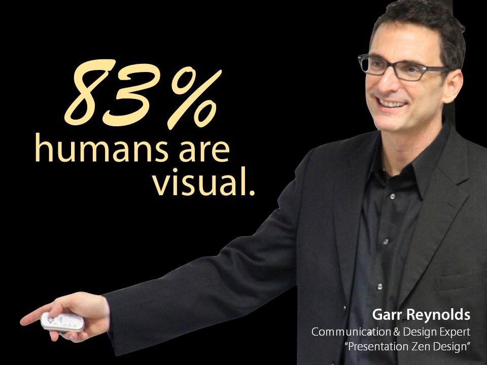 83 persen visual